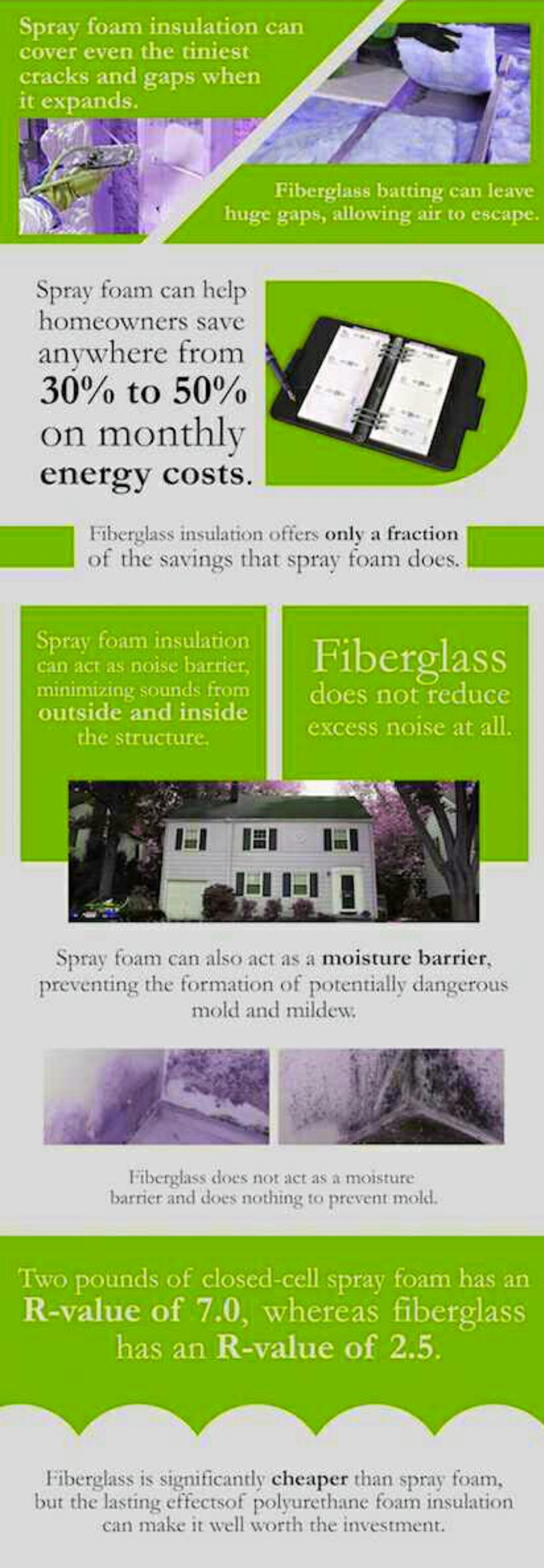 Spray Foam VS Fiberglass Insulation synergy foam orlando